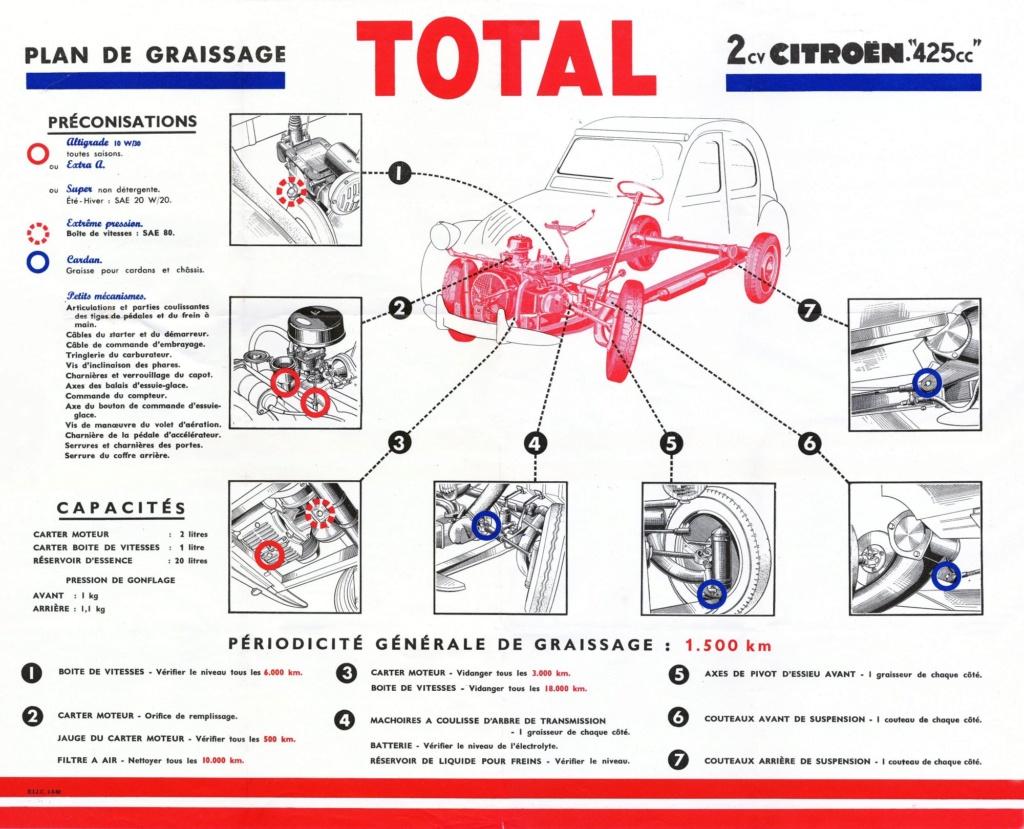 Plan de graissage TOTAL 2CV