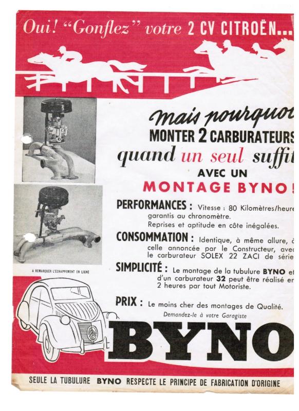 gonfler performances BYNO 2cv