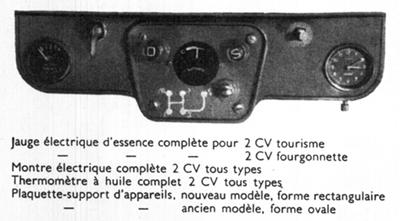 tableau de bord équipement