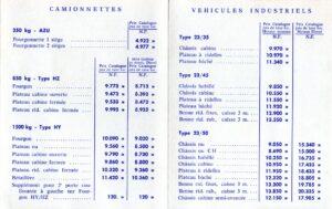 catalogue prix 2cv 1962